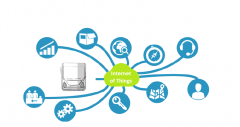 Internet_of_Things-1